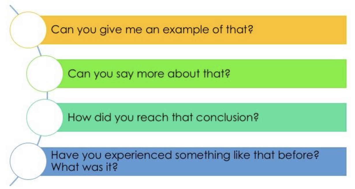 Important questions to ask when conducting a workshop