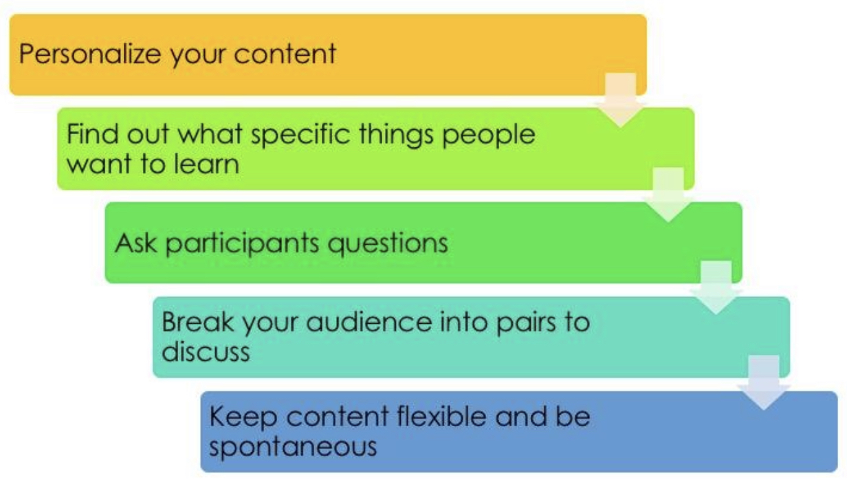 Keys to engaging your audience